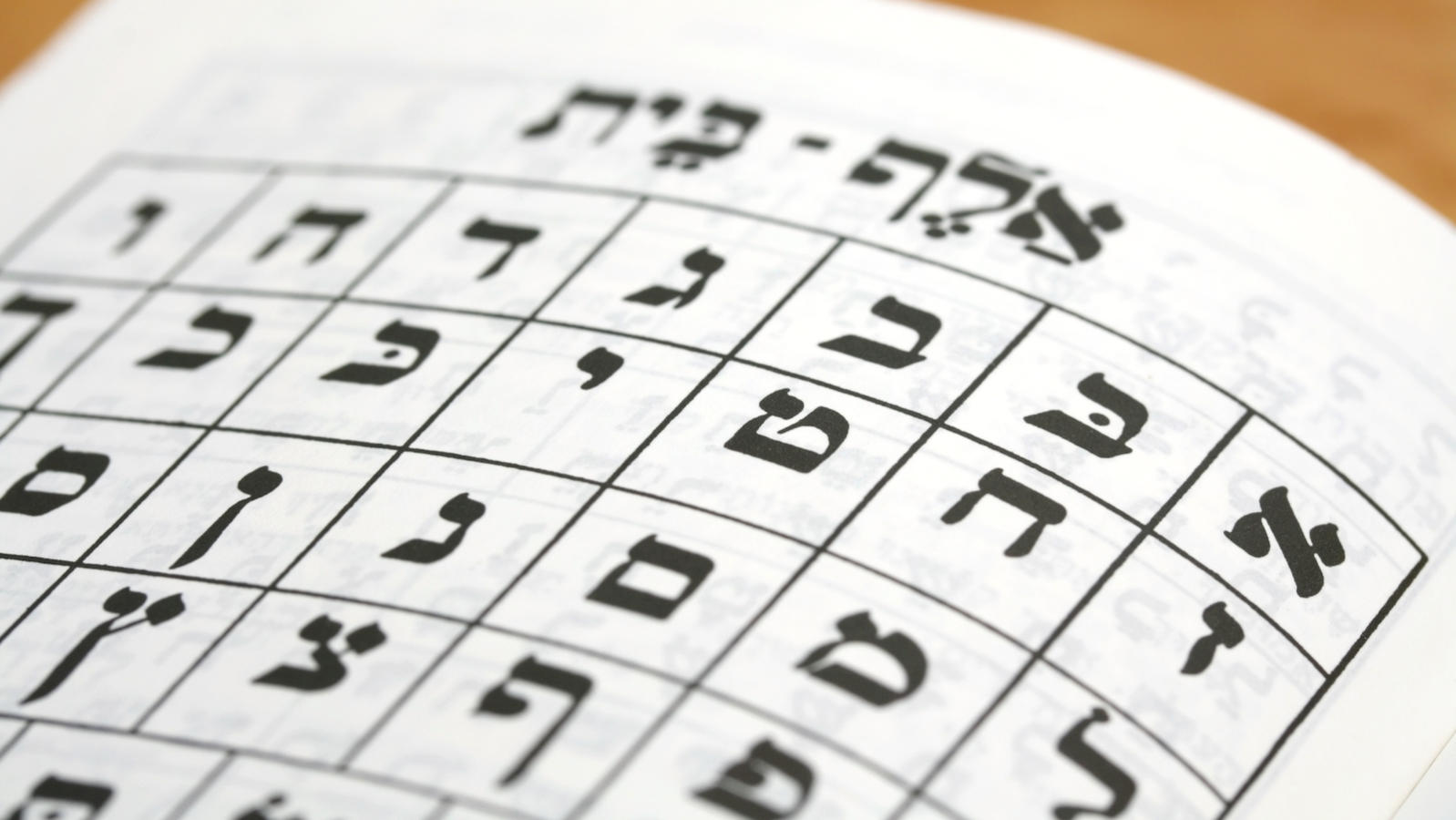 What Is Gematria My Jewish Learning