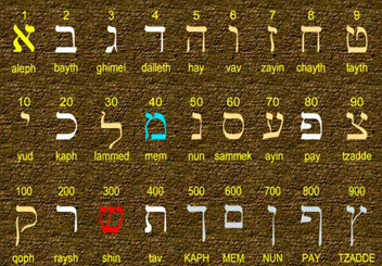 Jewish Names & Numbers | My Jewish Learning