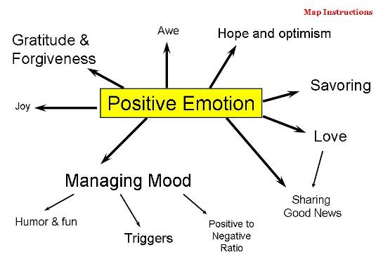 positive-emotion-image-map-with-instructions