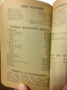 The 1938 World Religious Group populations noted in Whitman's Answer Book.