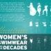 womens swminwear