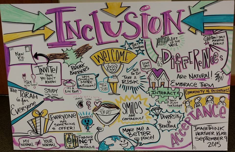The Tachlis of Inclusion: Temple Israel Center in White Plains, New York