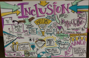 Last year the congregation had a graphic artist come in while we did a brainstorming session with our teens about Inclusion. She drew as the teens spoke and this is what was produced.