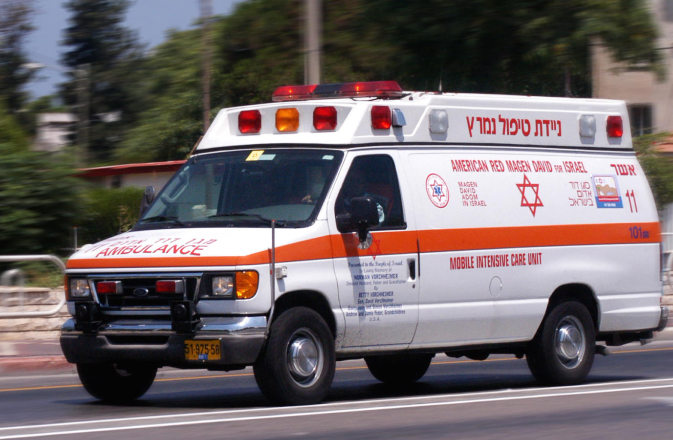 Supporting Health Causes For Your Bar Bat Mitzvah Project